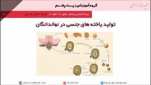زیست شناسی یازدهم